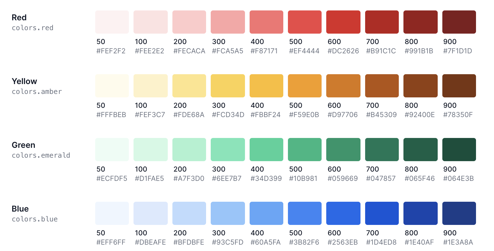Screenshot of some Tailwind colors